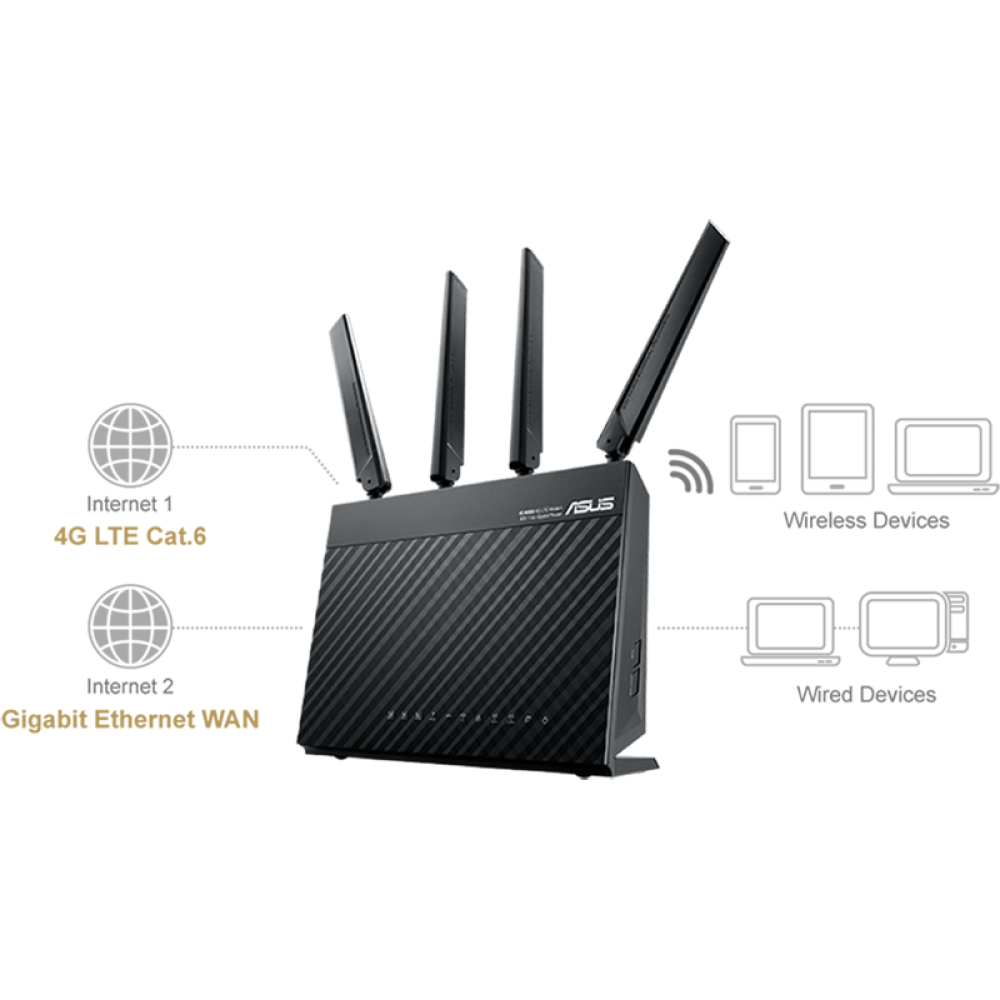 ASUS WIRELESS MODEM ROUTER 4G-AC68U BLACK